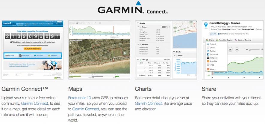 garmin connect features