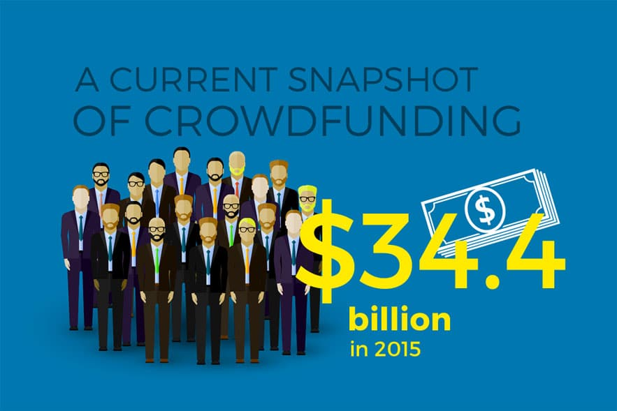 Key Takeaways from 7 of the Most Profitable Crowdfunding Campaigns