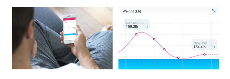 Body cardio Withings