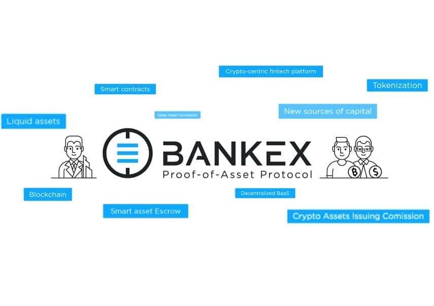 bankex tokenize assets ico