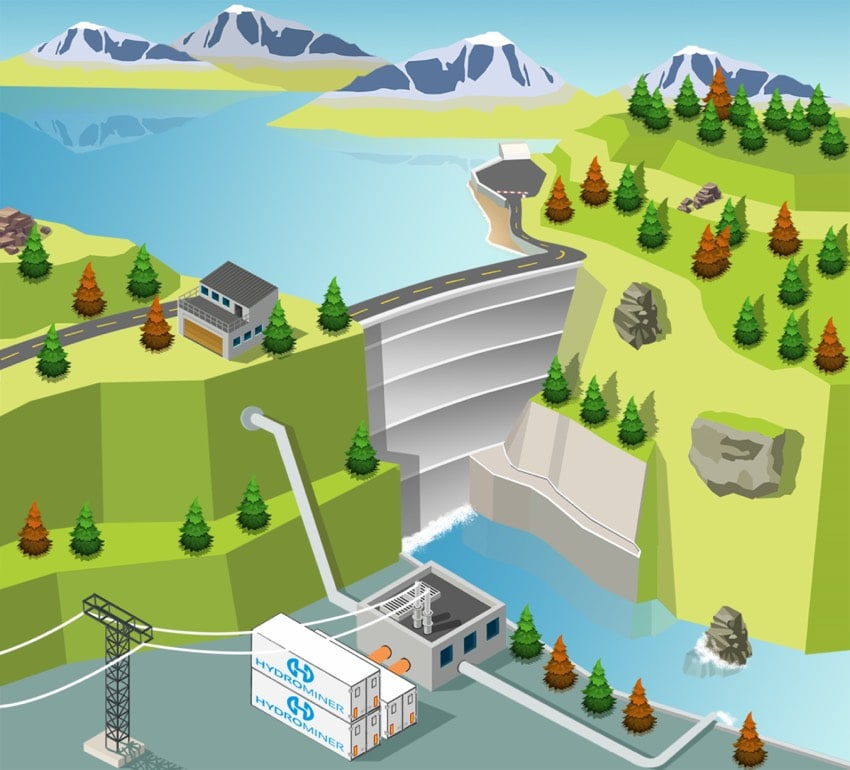 hydrominer power station