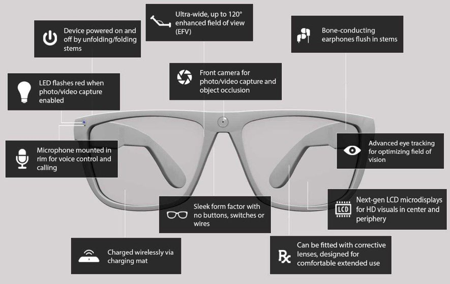 lucyd smart glass functionality