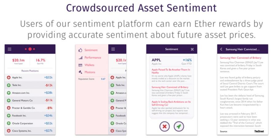 sharpe capital crowdsourced sentiment