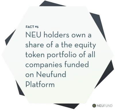 Neufund Token Holders