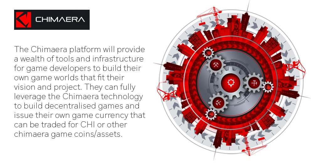 Chimaera blockchain based gaming platform