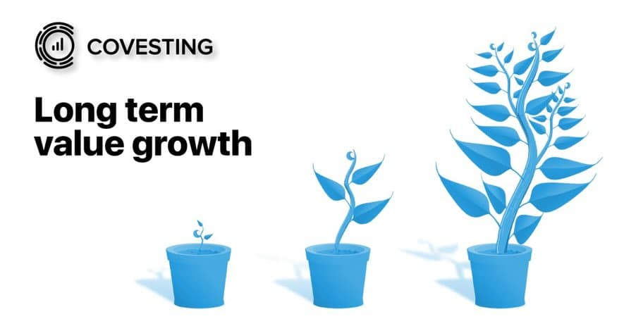 covesting long term growth