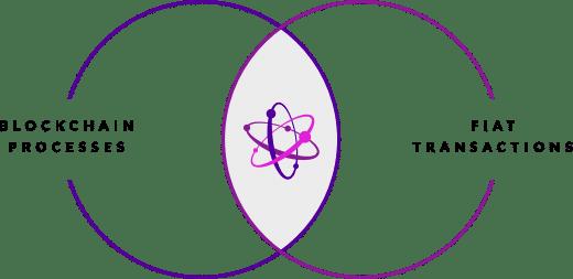 debitum network ico blockchain
