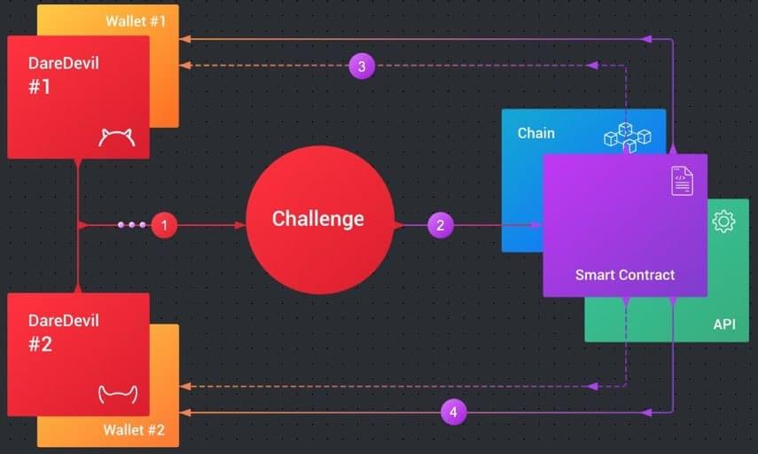 eristica ico viral challenge