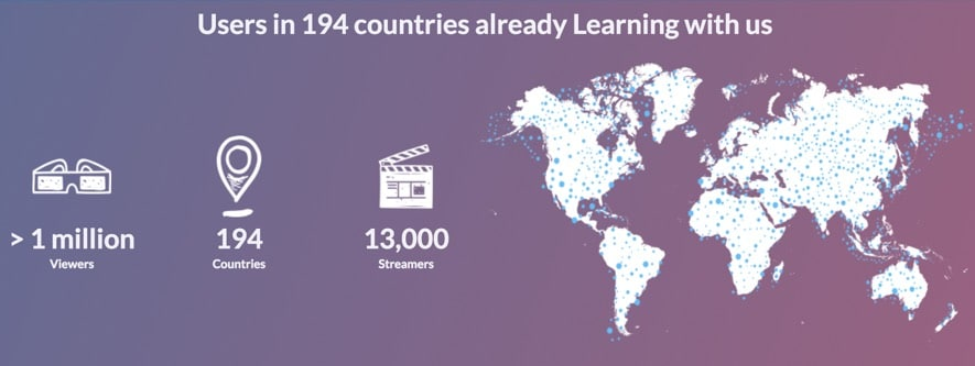 liveedu ico users worldwide