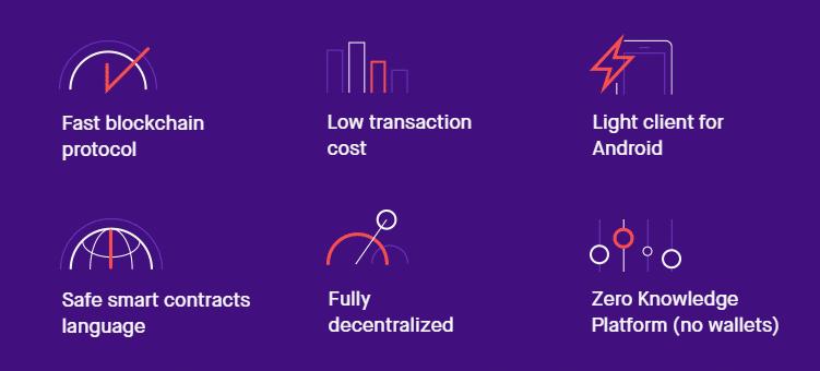 Universa blockchain fast
