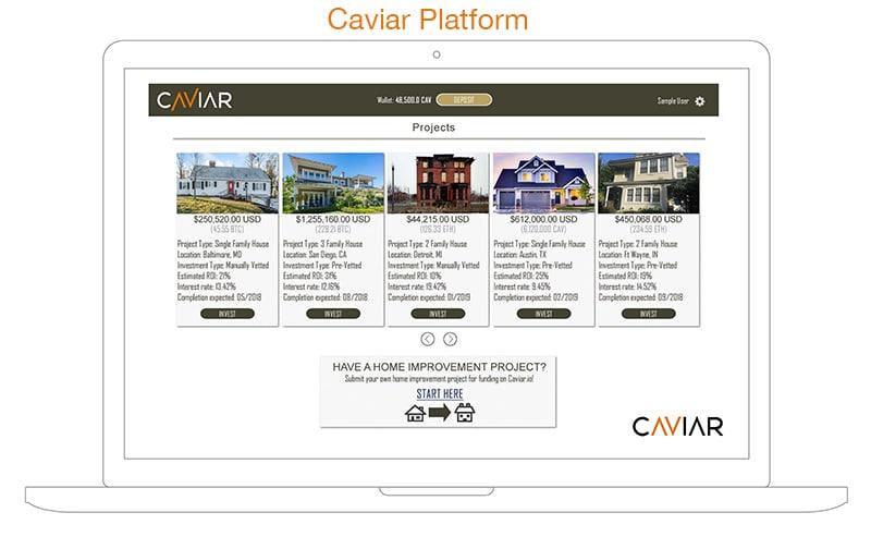 caviar-platform