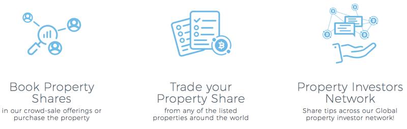 etherty ico property shares