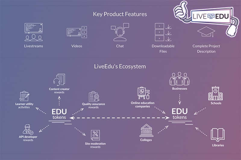 liveedu features