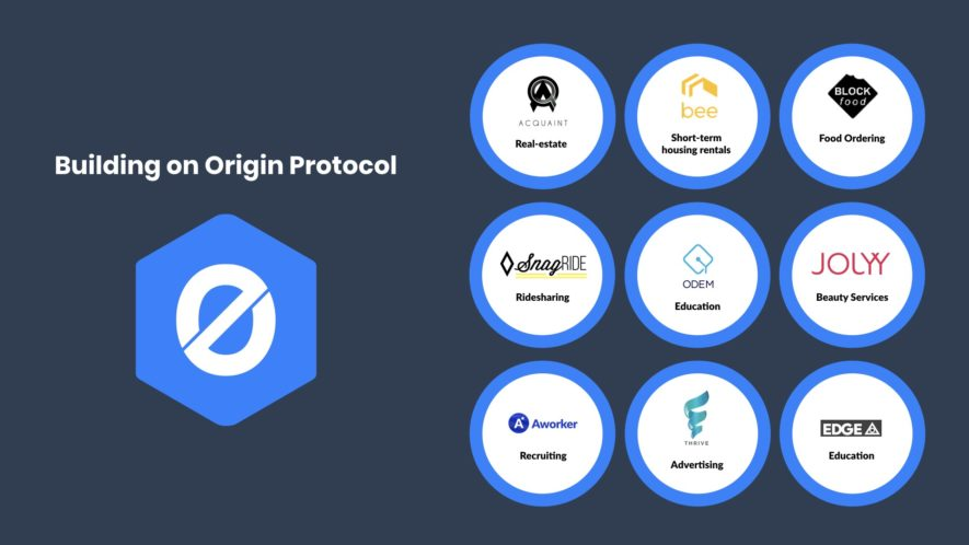 origin protocol partnerships