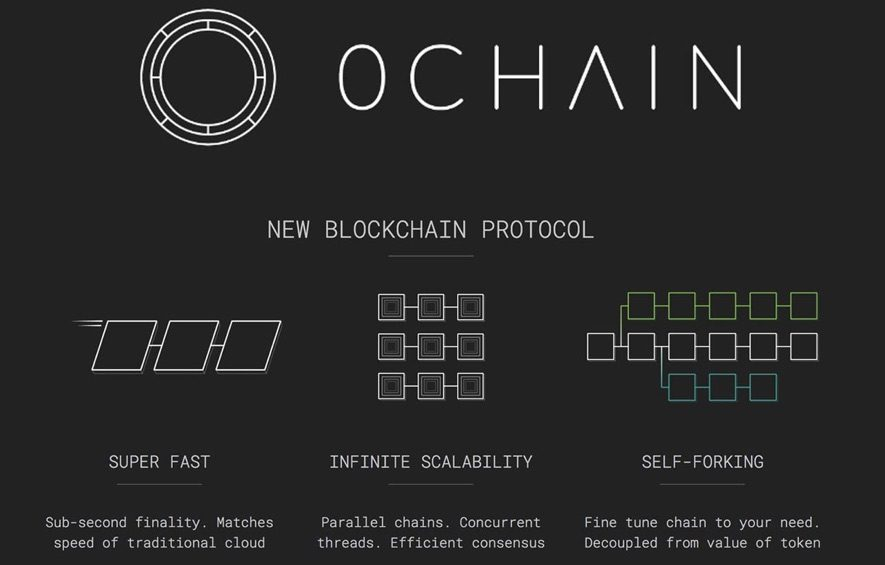 0chain blockchain zero cost cloud