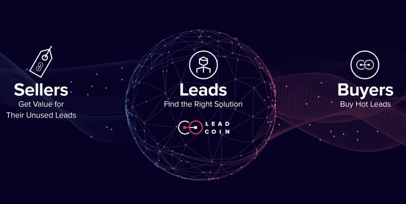 LeadCoin web marketing