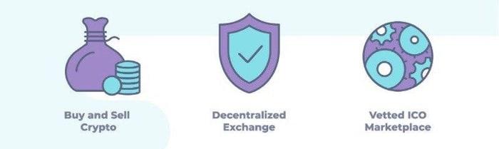 coinmetro features