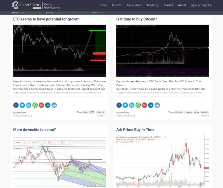 covesting crypto intelligence portal screen