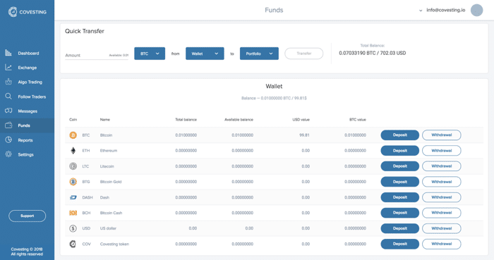 covesting wallet