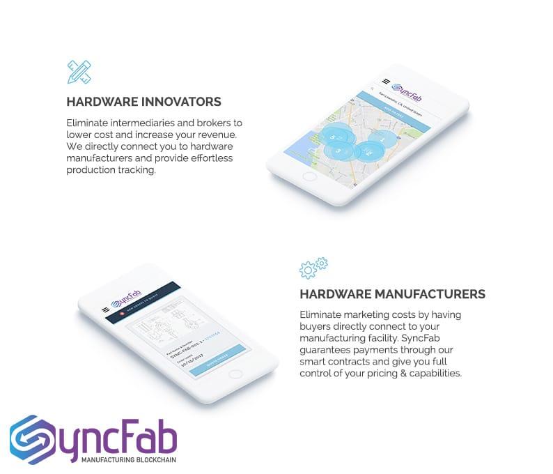 syncfab hardware