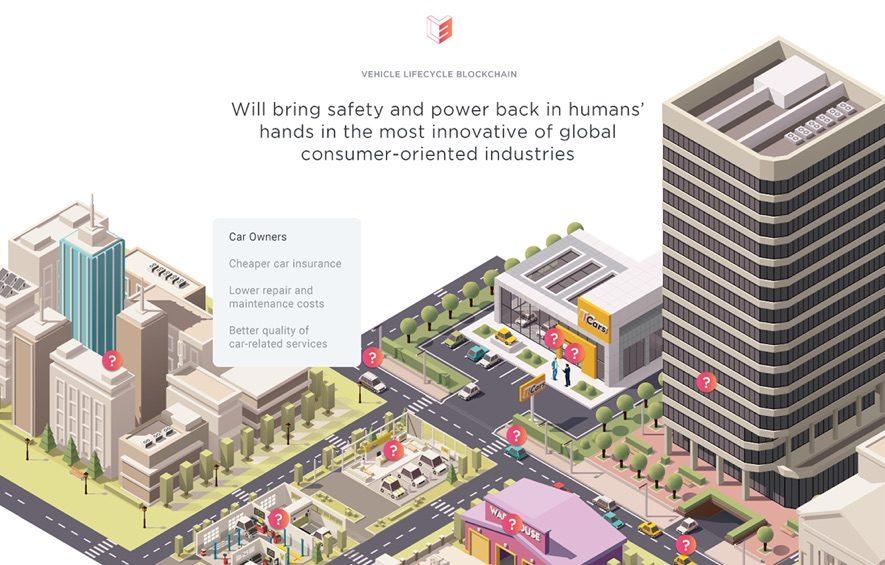 vlb vehicle lifetime blockchain transparent automotive