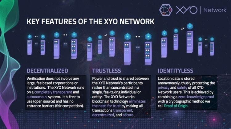 XYO network features