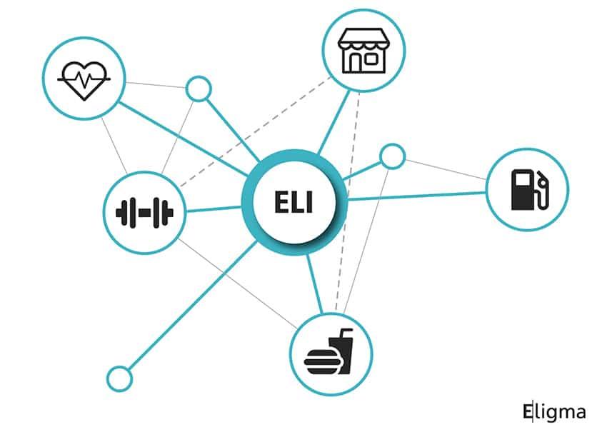 enigma ETH-based system