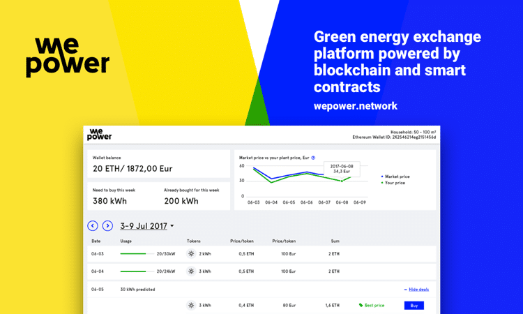 wepower green energy exchange