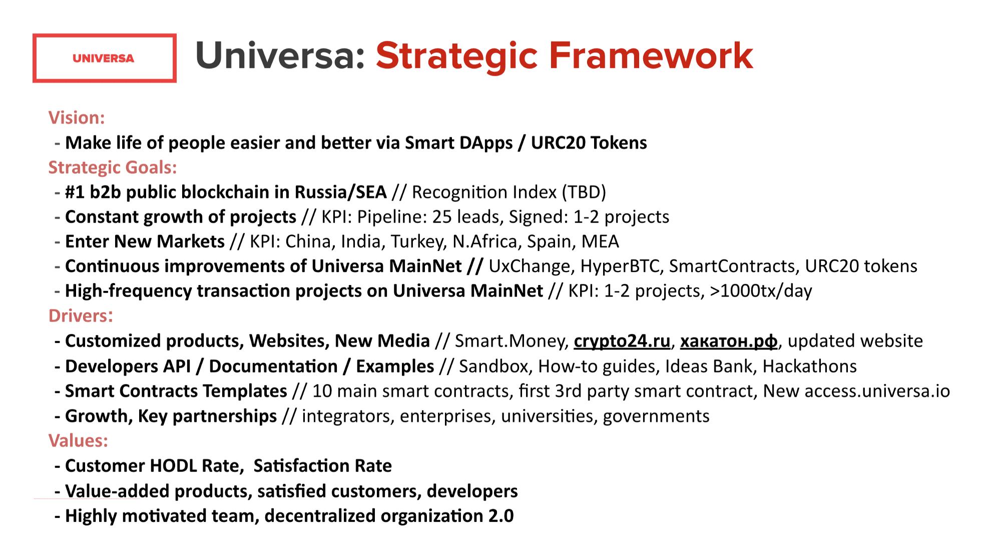 universa strategy