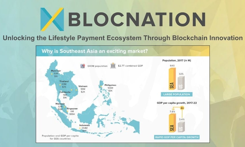 blocnation crypto payment