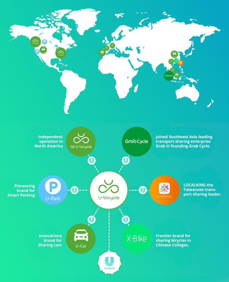 uchain infographic