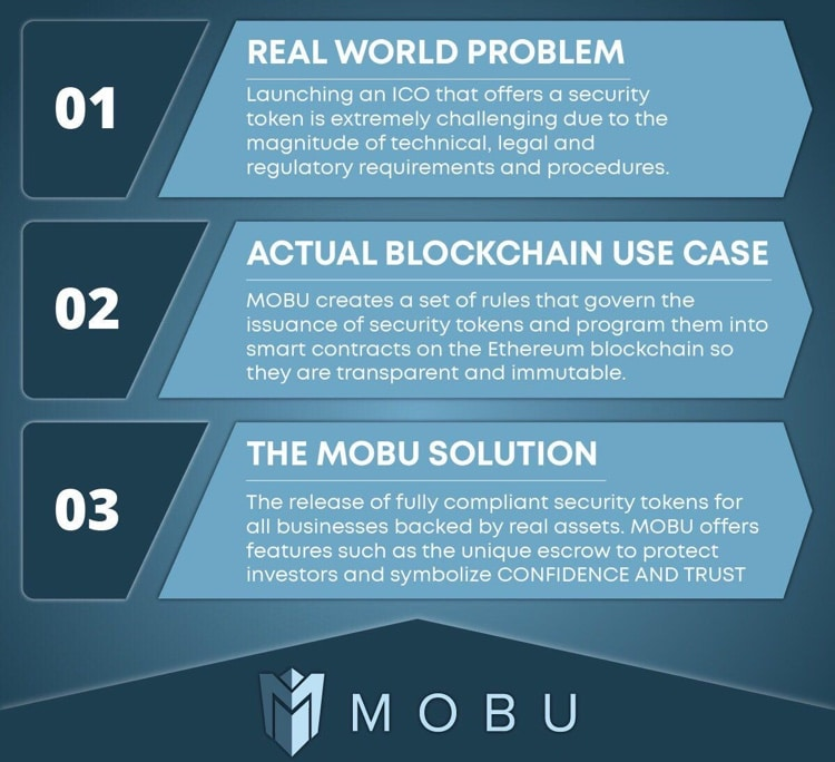 mobu-features